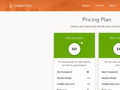 ThemeTree Pricing Plan [WIP]