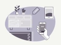 Mobilepay Illustration Test
