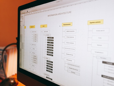 Just working on a new project's IA :) content architecture sitemap ia information architecture