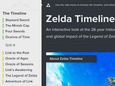 Zelda Timeline Final