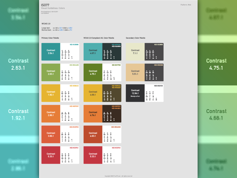 Wcag 20 Colorcontrast Compliance Chart By Maleika E A Dribbble