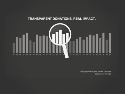 Neue Sachlichkeit: Stats infographic rockatee helvetica minimalism
