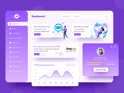 Jobseeker Dashboard UI Exploration website web ux ui side menu sidebar product design product learning platform jobsearch jobseeker job application job adobe xd design dashboard courses career cards app