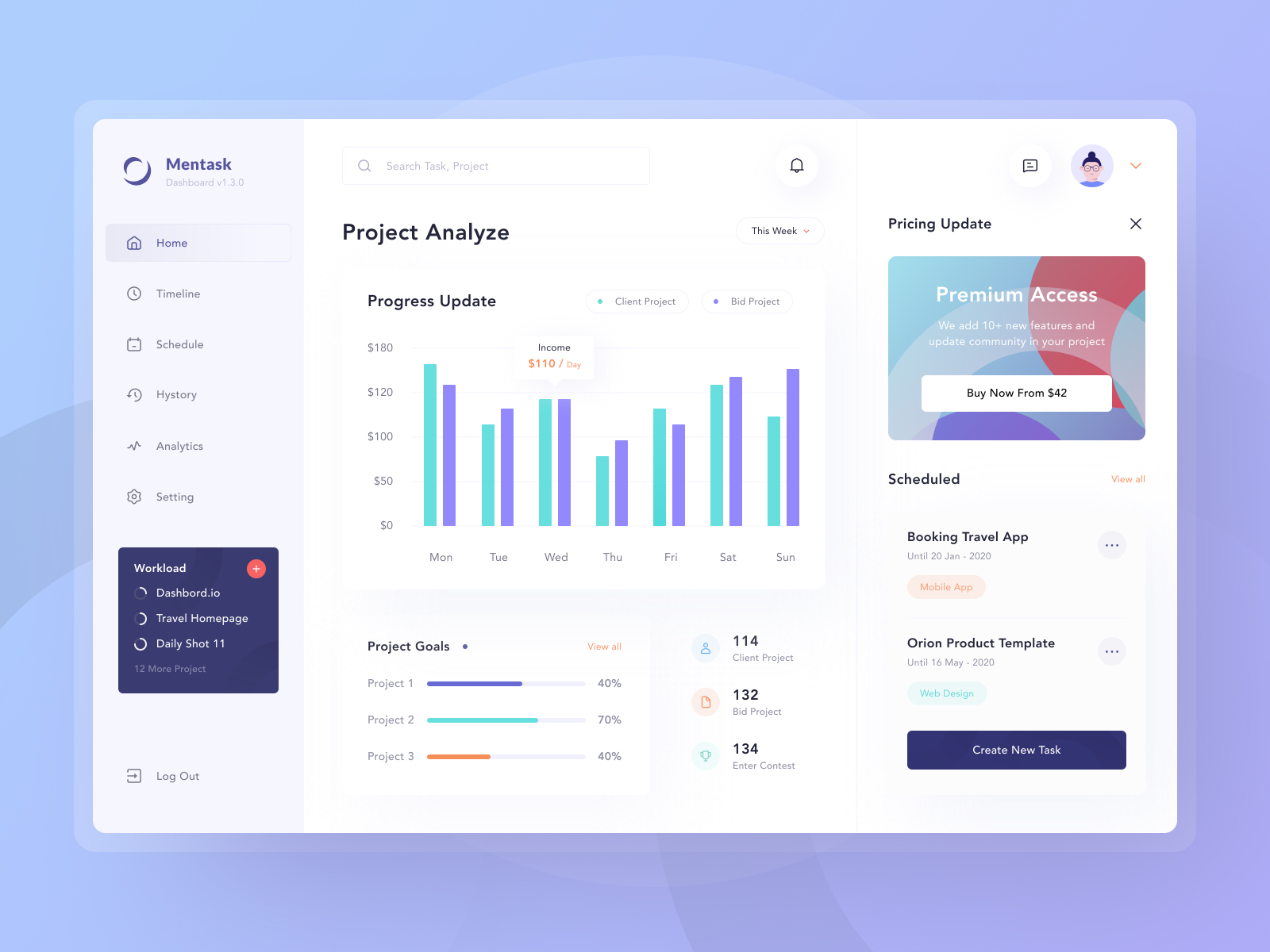 Mentask - Project Managment Dashboard