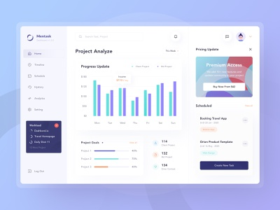 Mentask - Project Managment Dashboard statistics cart blue purple task managment managment project app dashboard figma