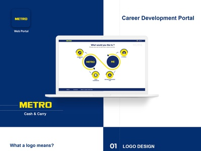 Career Development Portal - Metro Cash & Carry