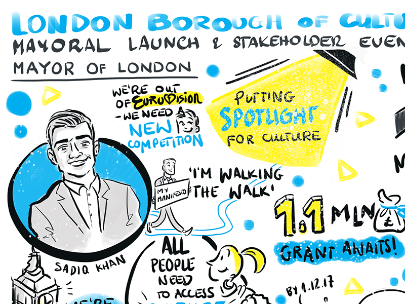 Working with Mayor of London design graphic-design sketch-notes speed-drawing live-sketching drawing cartoon digital digital-art graphic-facilitation graphic-recording