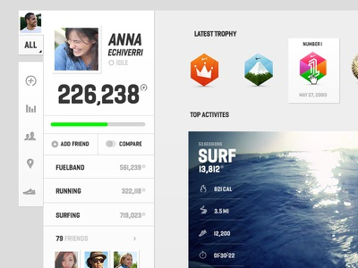 nikeplus.com web nike badges profile nav ui