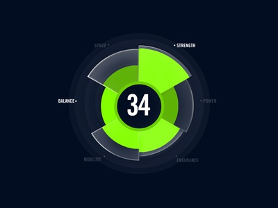Circle Graph numbers goals green pie graph