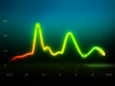 Activity Graph graph lines glow green nike infographics numbers activity