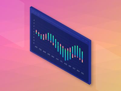 Line graph on isometric display