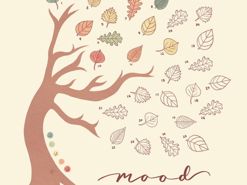 fall mood tracker ♡ tracker leaves autumn fall bujo procreate mood tracker