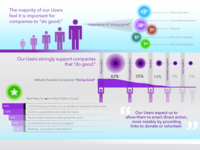 """More: Infographic about """"Doing Good."""""""