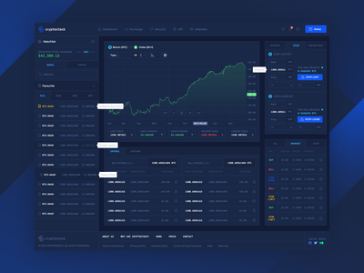 Cryptostock 💼 Dark UI ui ux cryptocurrency bitcoin ico exchange traders platform blue btc eth