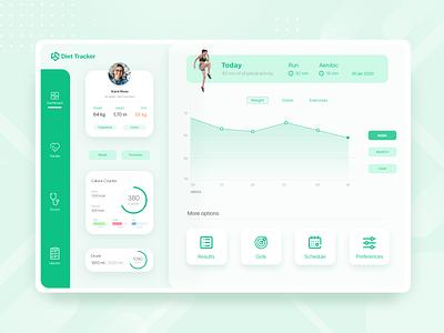 Diet Tracker Dashboard diet tracker fit fitness app nutrition diet app diet tracker dashboad web design ui design