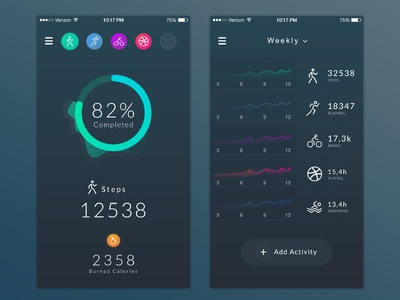 Fitness Tracker App By Nick Buturishvili Dribbble