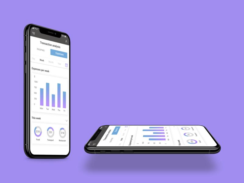 Daily UI/Analytics Chart - #018 diagram income expenses analysis mobile ui design web
