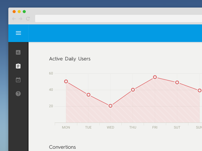 Statistics screen for CPA advertising network