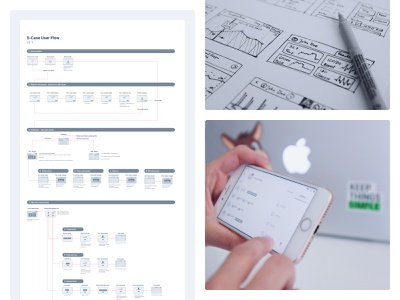 scase ux sketches wireframes wireframe flowcharts flowchart sitemap user flow user flows user experience mobile app ui ux