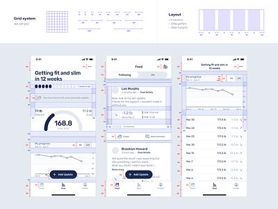 Guidelines handoff design system layout spacing grid style guides style guide guideline visual design ios mobile app ui ux