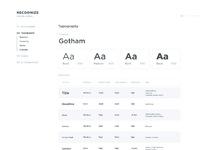 0.2 typography