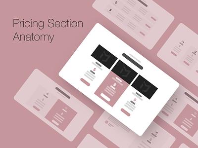 The Website Anatomy Project: Pricing Edition webdevelopment webdesign website builder website concept website design website