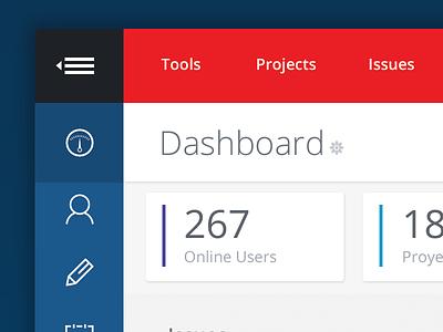 Dashboard ui ux interface user cpanel dashboard