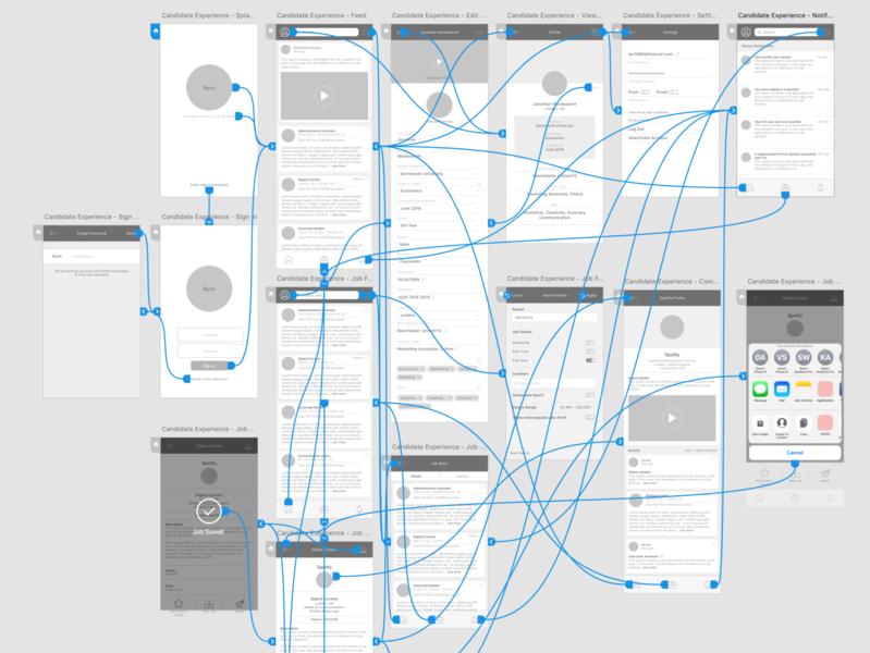 Slync App UI/UX xd desktop design wireframe ux ui mobile app
