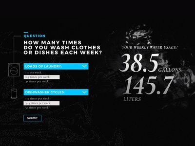 Water Month Campaign visual design interactive campaign visualization data water