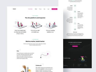 How it Works page Design for AVO. app web branding ux ui design brand geometry illustration minimal