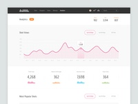 Dribbble Analytics