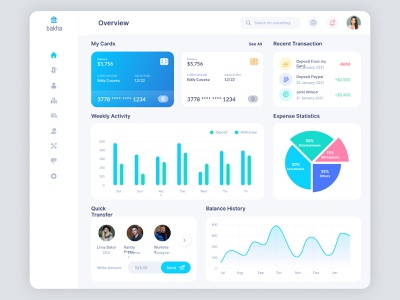 Bakha -  Bank UI bank card bank app banking app graphs cards dashboard design dashboard app dashboard ui dashboard finace bank