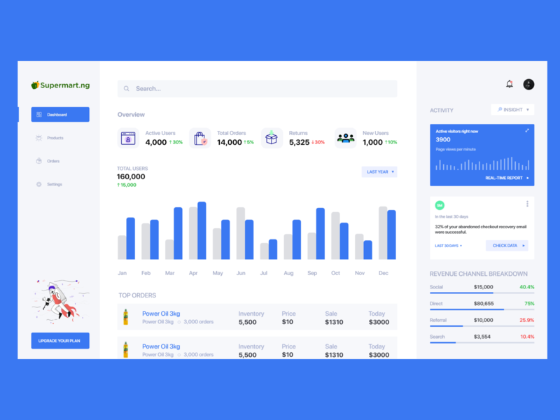 Dashboard Design web adobe xd design ui design
