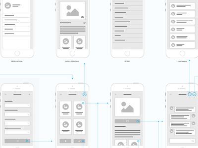 Mobile app user flow app mobile flow userflow