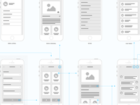 Mobile app user flow