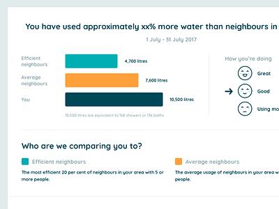 Neighbour comparison ui neighbour comparison