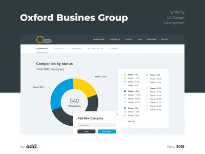 Oxford Busines Group drupal 8 dashboard ui dashboard statistics 2019 adci development design drupal ui ux  ui uxdesign