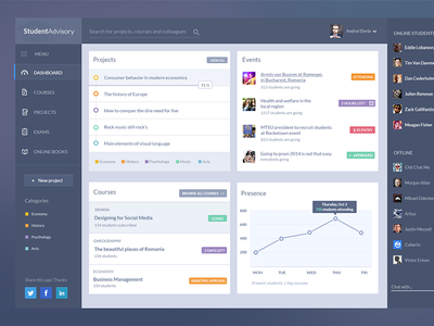 Student Advisory ui web interface clean ux student flat flat design icons navigation graph user