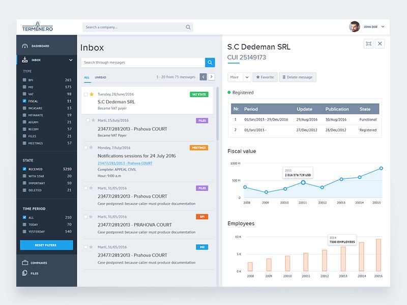 Inbox Page flat ui analytics table dashboard admin panel tags chart sidebar graph inbox