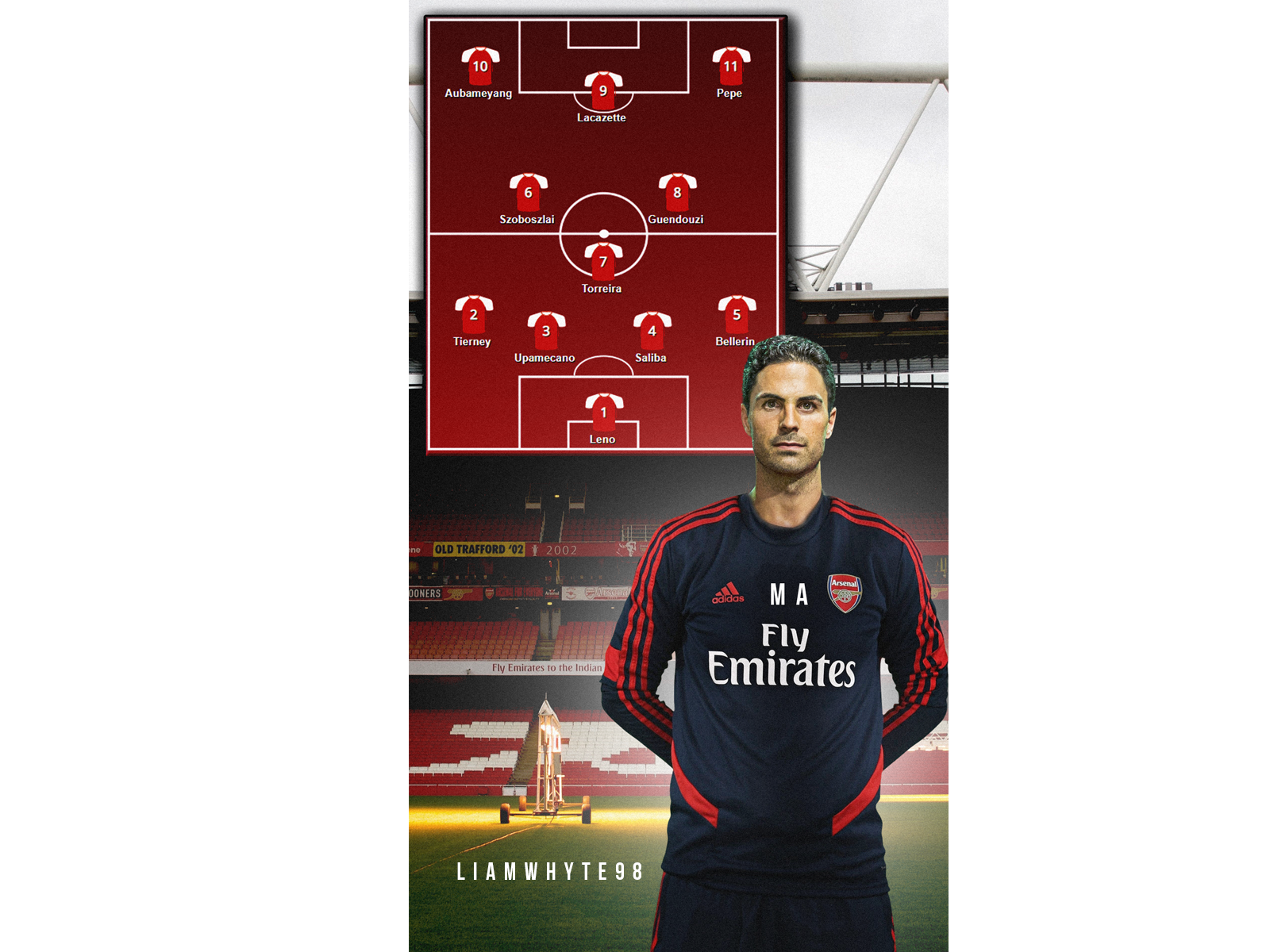 Mikel Arteta Future Arsenal Manager Projected Line Up By Liam Whyte On Dribbble