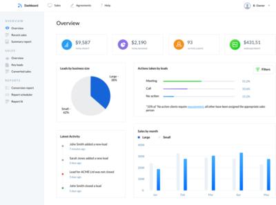 Dashboard dashboard ux ui app