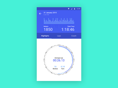 Post Swim data material design review report sports swim
