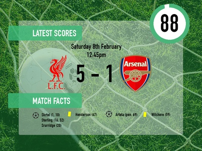 Live Scores Dashboard football soccer sports live score dashboard facts stats infographic