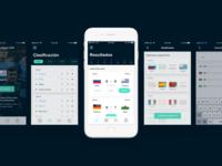 Bet App / Russia 2018 WC