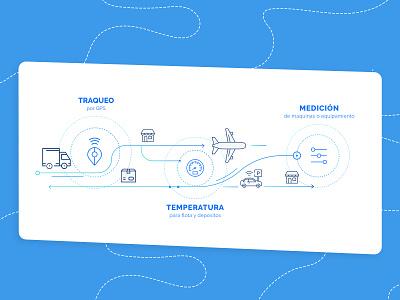 Illustration flat brand identity vector minimal web branding design ui custom illustration