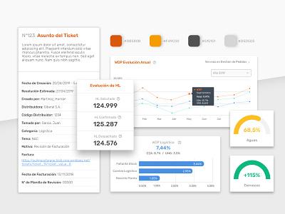 Portal de Distribuidores amalgama tooltips card deck clean user centered design ux graphs dashboard ui intuitive card design