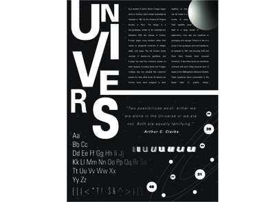 Univers Typeface Sample