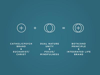 Integrated Life Logo - concept eucharist duality branding cross concept logo