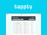 Tappty Bridge — Orders