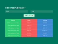 Fibonnaci Calculator